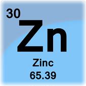 Zinc and hair loss