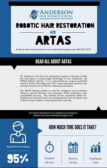 Artas infographics