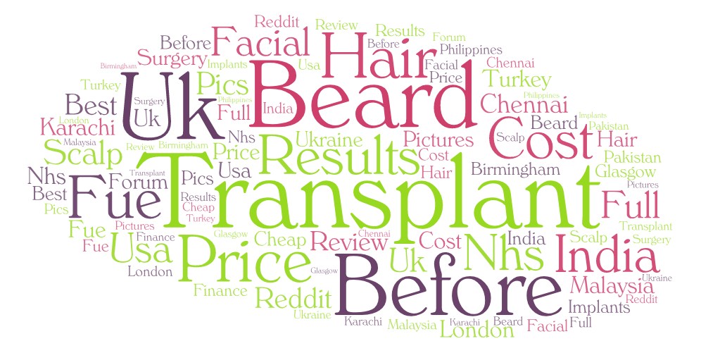 The New Magic Of Having A Beard