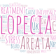 Alopecia Treatment Market Outlook