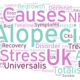Global Alopecia Market Insights, Forecast To 2025