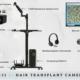 Robotic Hair Transplant System