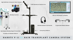 Robotic Hair Transplant System