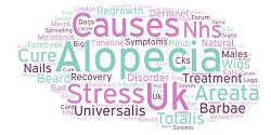 Androgenic Alopecia Therapeutics Market