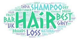 Hair Loss Shampoos Market Growth