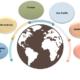 Alopecia Therapeutics Industry Analysis
