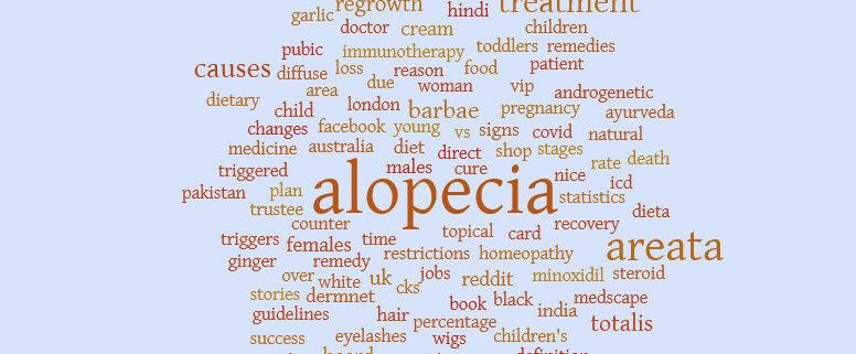 Global Alopecia Market Size